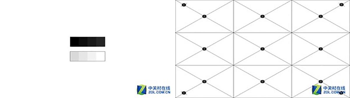 明基E582投影评测:专注高效会议 亮度画质俱佳
