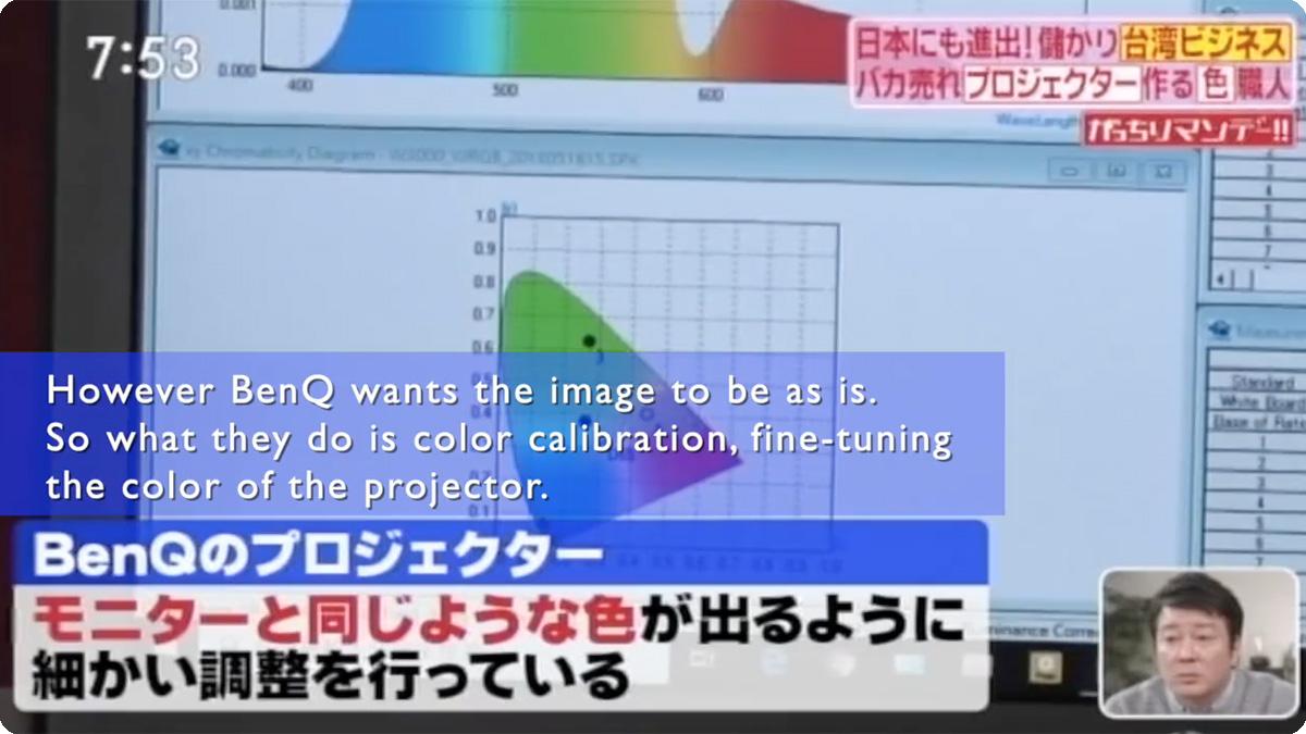 【快讯】明基BenQ DLP投影机市占率连续11年位列全球第一