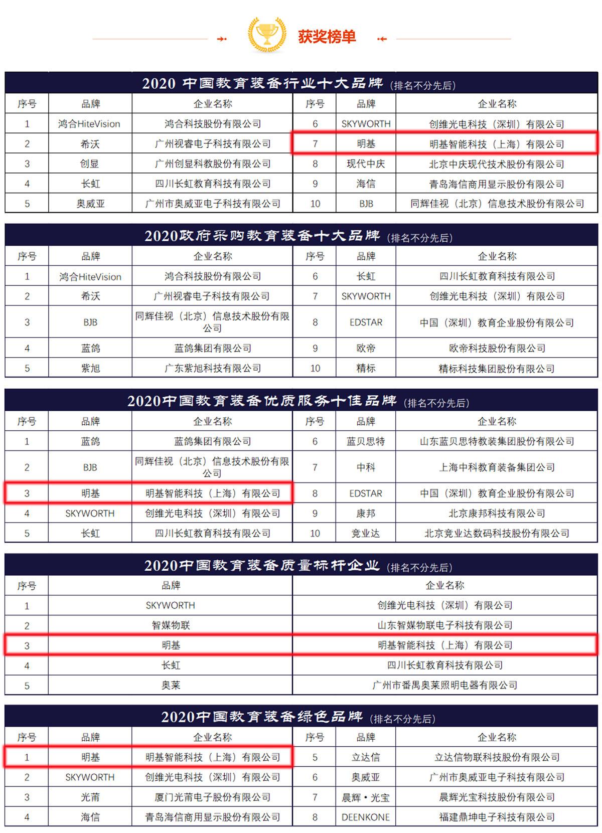 """020中国教育装备行业十大品牌发布"""""""